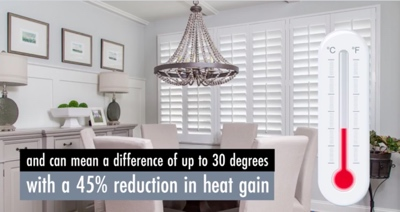 How New Brunswick Shutters Keep Your Home Cool